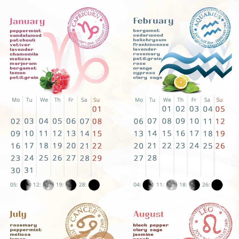 zodiac signs dates massage nuru